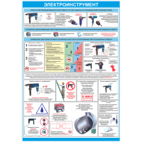 2907 Плакат по охране труда  Электроинструмент