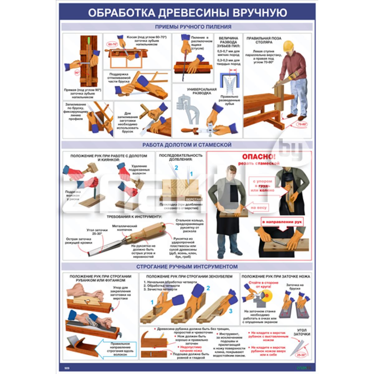 Плакат Обработка древесины вручную