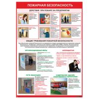 Плакат информационный Плакат А4 Действия при пожаре и требования