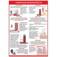 Плакат по охране труда Пожарная безопасность (формат А4)