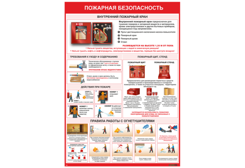 Плакат информационный Пожарное оборудование и правила работы с огнетушителем