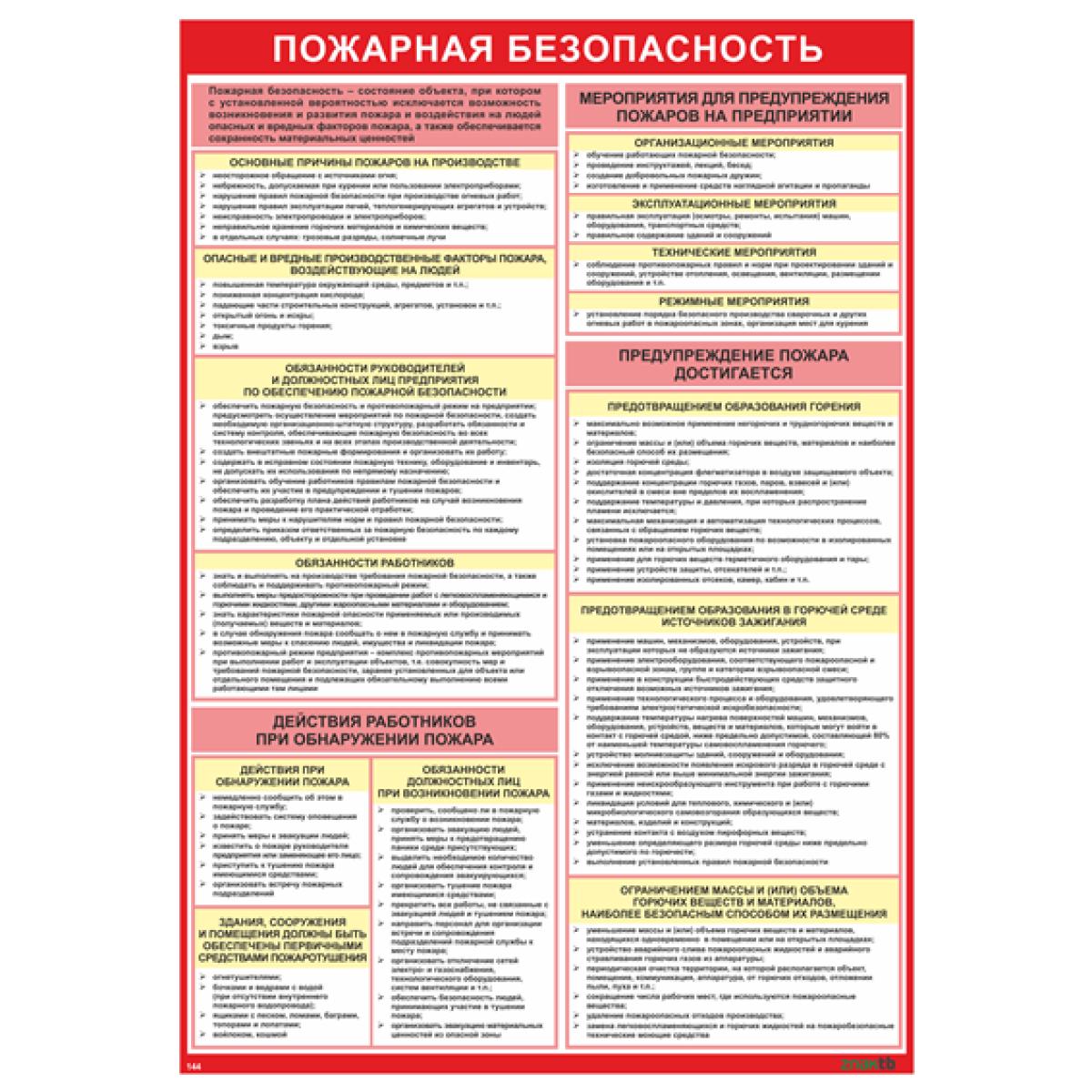 Плакат информационный Пожарная безопасность