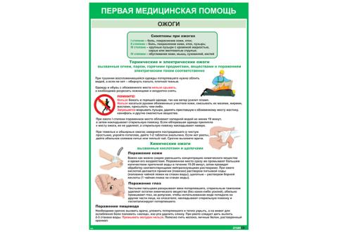 Плакат информационный Первая медицинская помощь. Ожоги