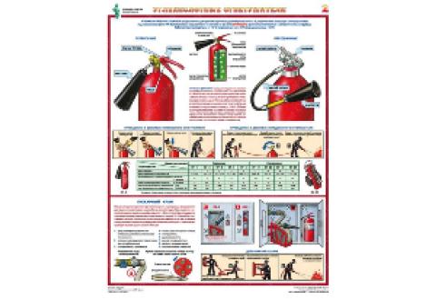 2103 Плакат Огнетушители углекислотные