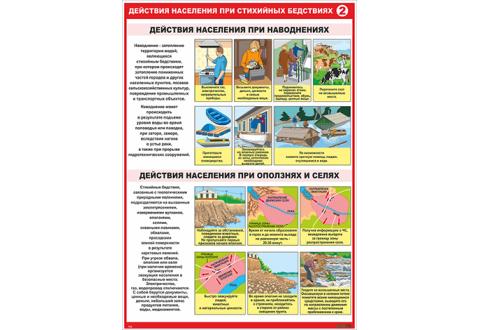 2146 Плакат Действия населения при стихийных бедствиях часть 2