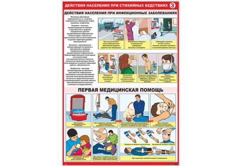 2147 Плакат Действия населения при стихийных бедствиях часть 3
