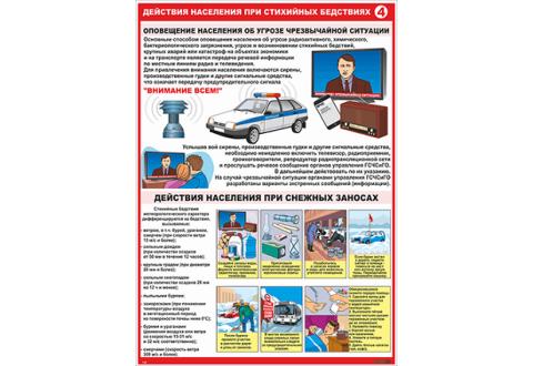 2148 Плакат Действия населения при стихийных бедствиях часть 4