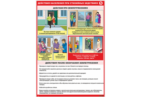 2149 Плакат Действия населения при стихийных бедствиях часть 5