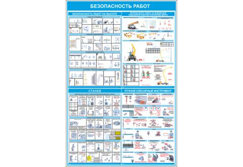 """Стенд информационный """"Безопасность работ"""" 1200*800 мм"""