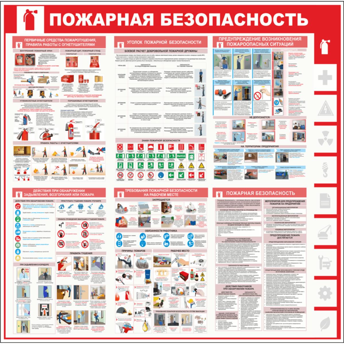 """Уголок пожарной безопасности """"Пожарная безопасность"""", 1000*1000 мм"""