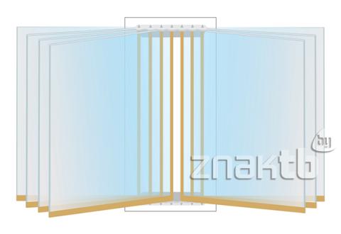8115 Перекидная система c жёсткими листами, 7 вертикальных листов А4