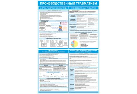 """Стенд информационный """" Производственный травматизм"""" 1200*800 мм"""