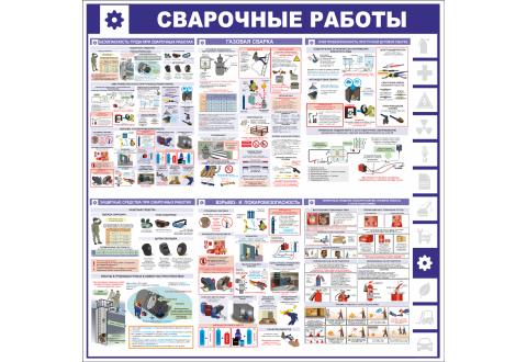 "Уголок по охране труда ""Станки"", 1000*1000 мм"