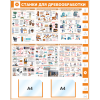 "Уголок по охране труда ""Станки"", 1000*1250 мм"