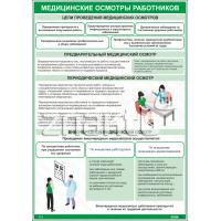 Плакат Медицинские осмотры работников