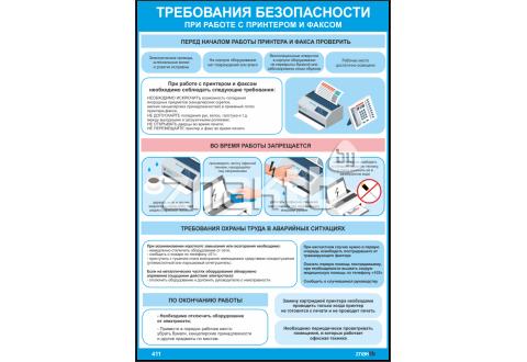 Плакат Требования безопасности при работе с принтером и факсом