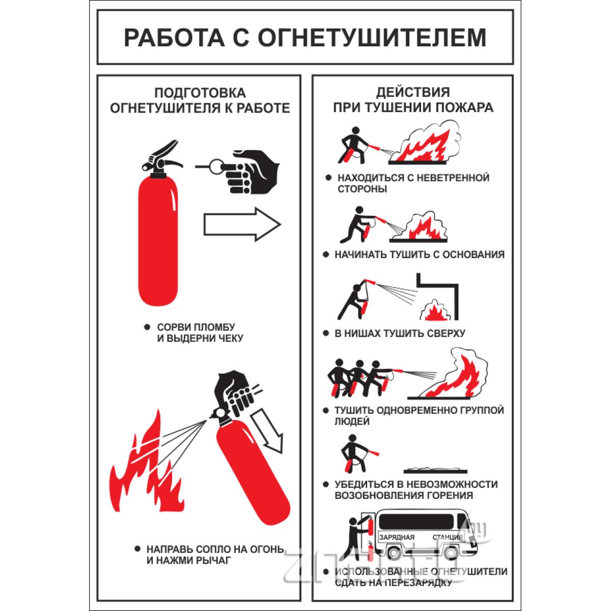 Работа с огнетушителем Инструкция