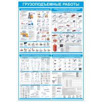 """Стенд информационный """" Грузоподъемные работы"""" 1220*800 мм"""