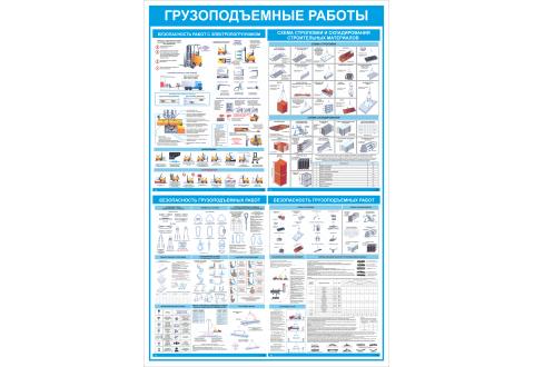 """Стенд информационный """" Автотранспорт """" 1220*800 мм"""
