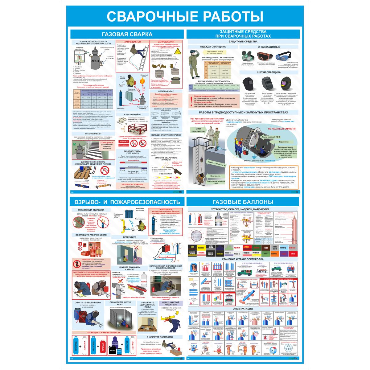 """Стенд информационный """"Сварочные работы"""" 1220*800 мм"""