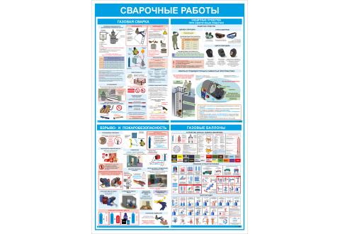 """Стенд информационный """"Сварочные работы"""" 1200*800 мм"""