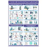 """Стенд информационный """" Станки металообрабатывающие"""" 1220*800 мм"""