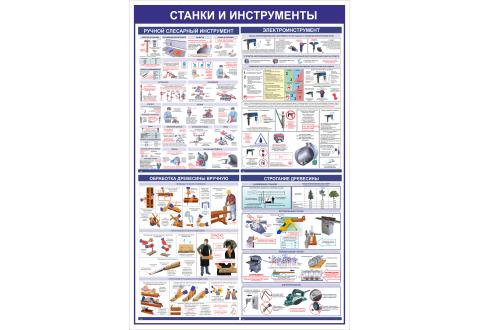 """Стенд информационный """" Станки и инструменты"""" 1220*800 мм"""