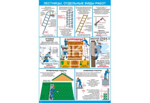 Плакат по охране труда  Лестницы. Отдельные виды работ