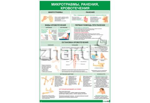 Плакат информационный Микротравмы, ранения, кровотечения