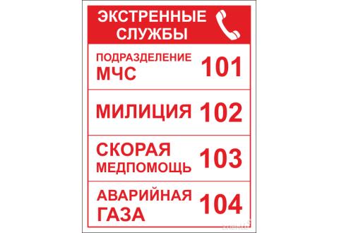 Знак Номера экстренных служб