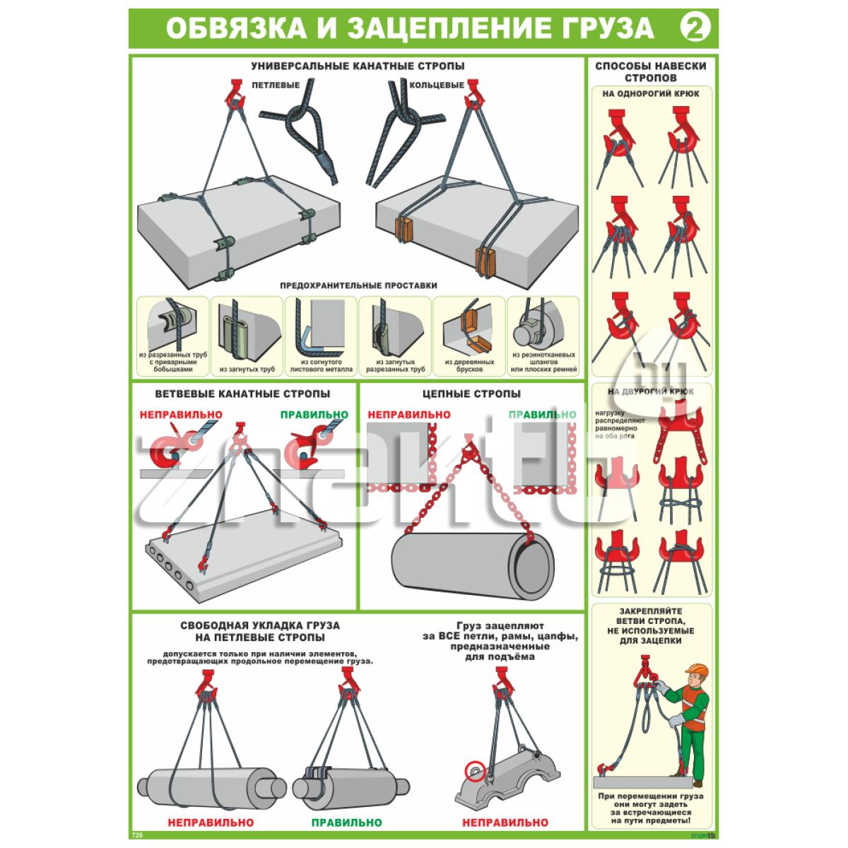 Плакат по охране труда Обвязка и зацепление груза