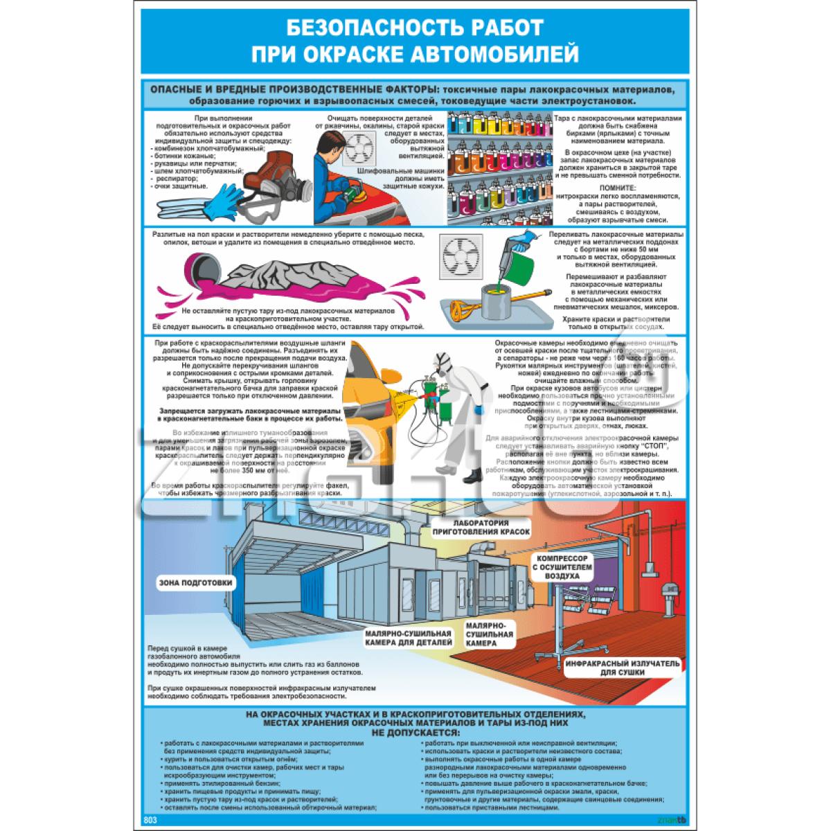 Плакат Безопасность работ при окраске автомобилей