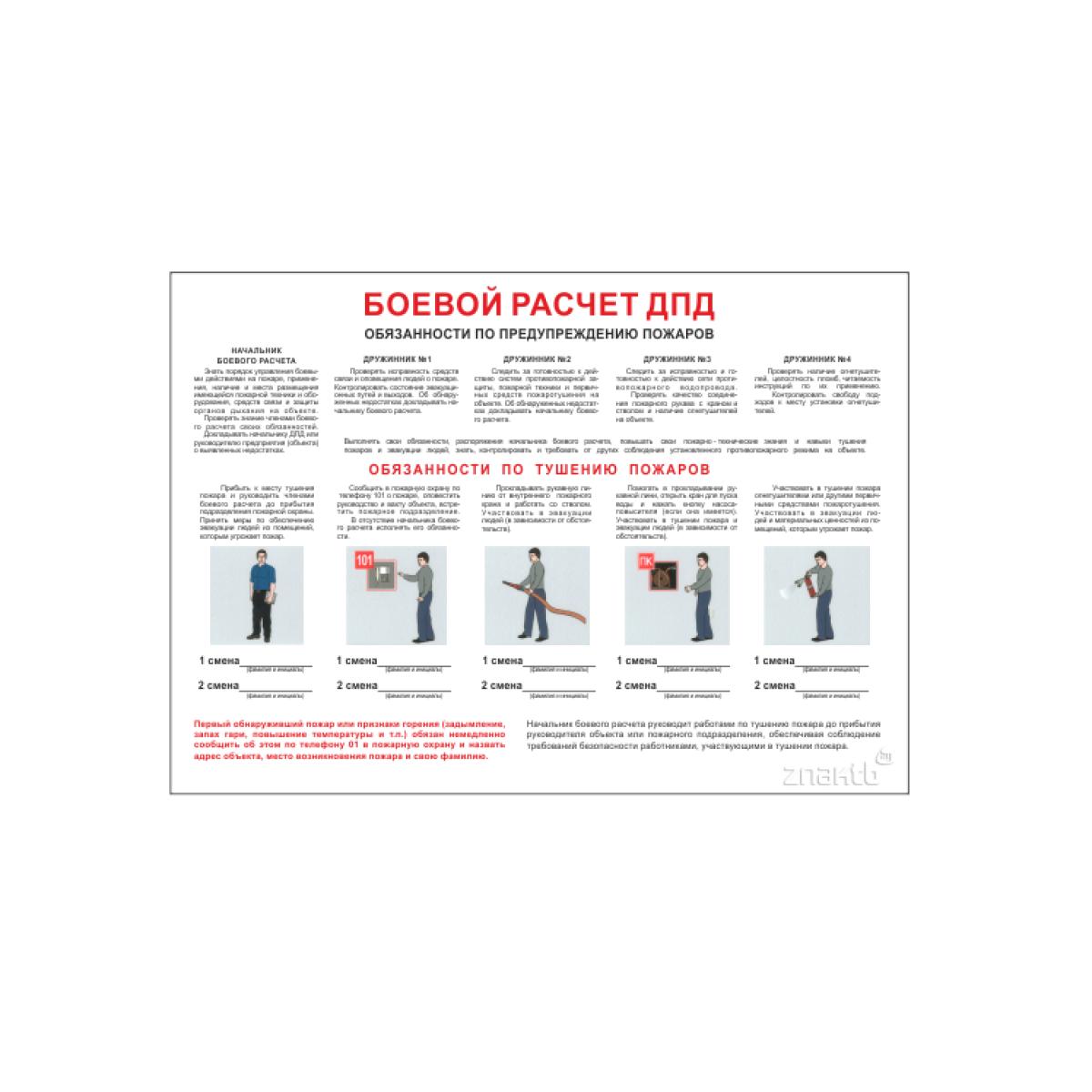 Плакат Боевой расчет ДПД