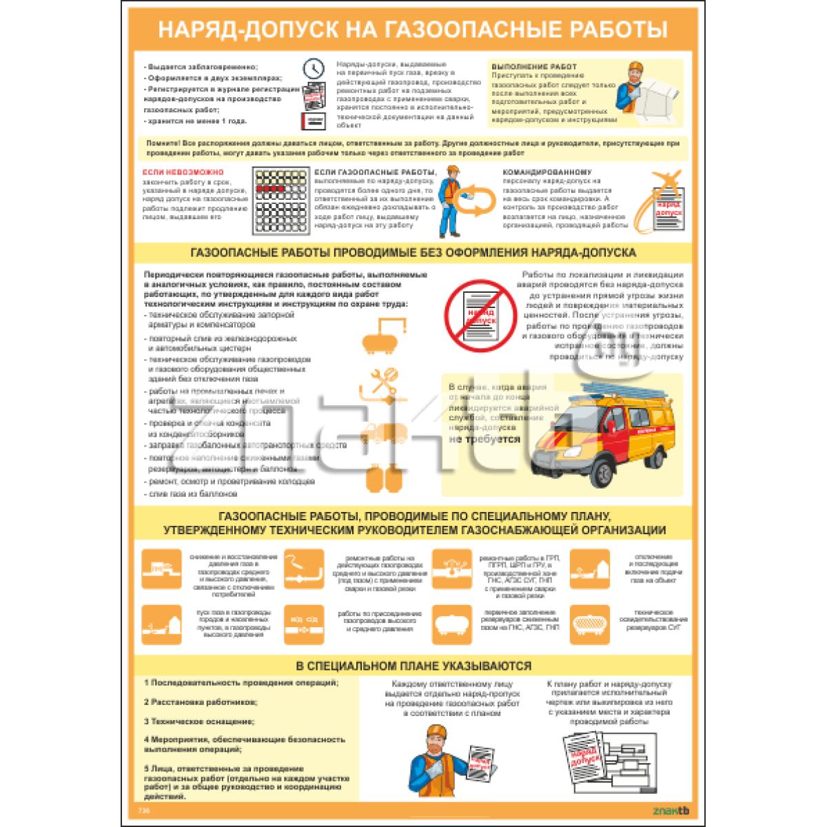 Плакат по охране труда Наряд-допуск на газоопасные работы