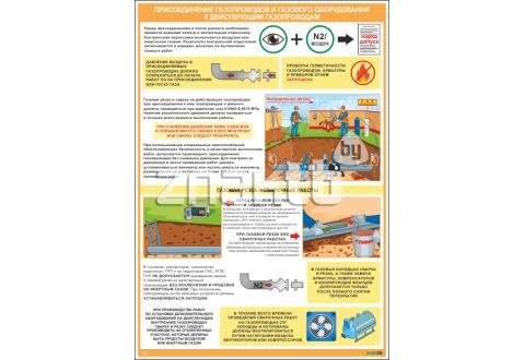 2737 Плакат по охране труда Присоединение газопроводов и газового оборудования к действующим газопроводам