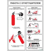 2153 Плакат Работа с огнетушителем