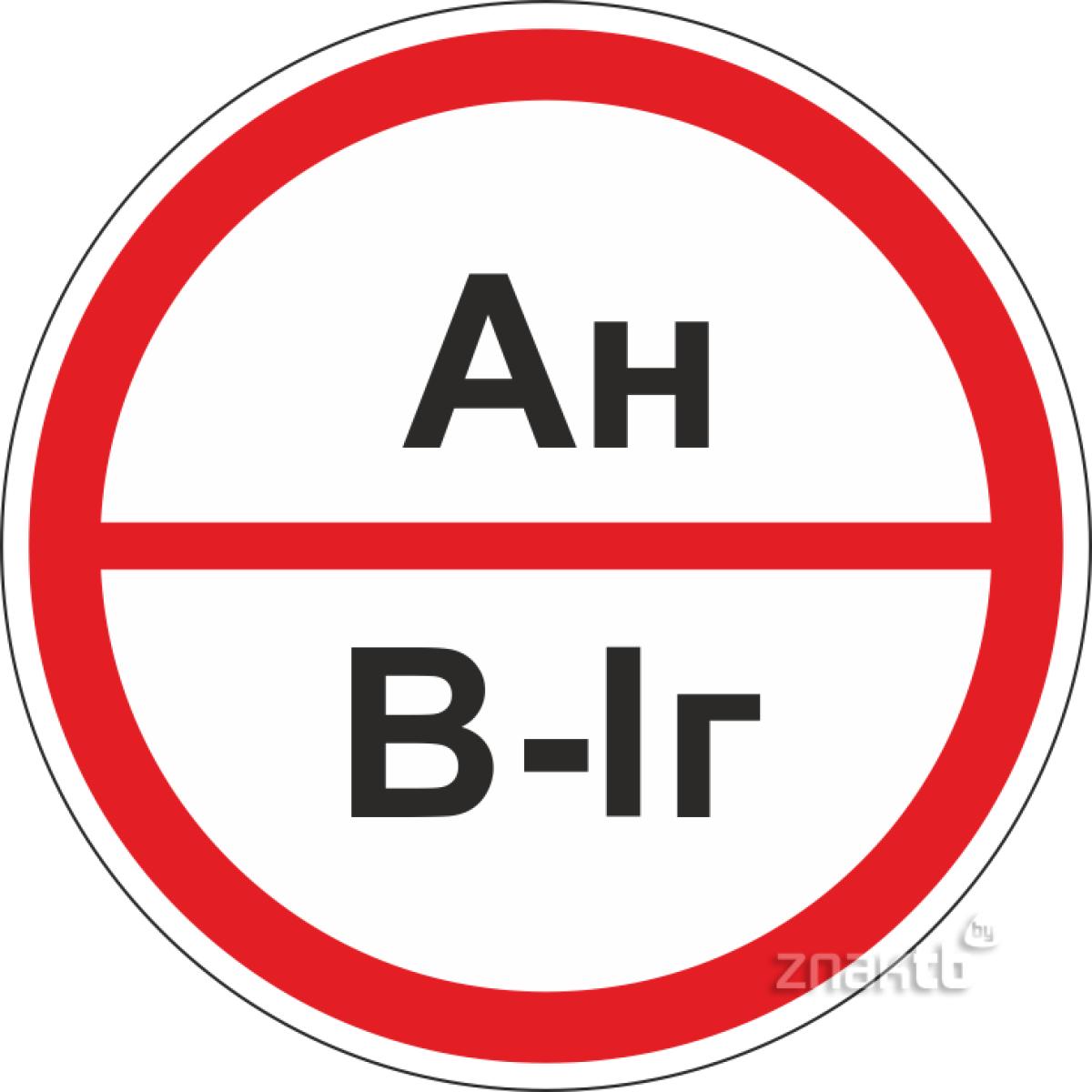 Знак Ан/В1г – повышенная взрывопожароопасность.