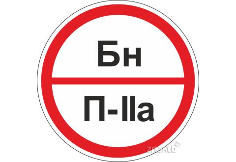 311 Знак категорийности помещений Бн/П2а