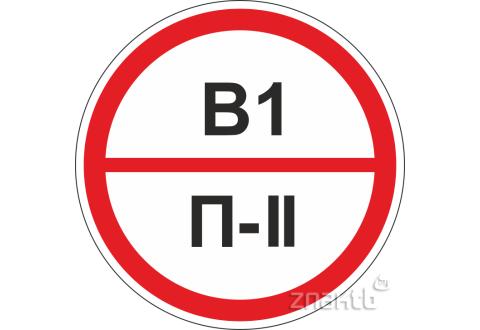 Знак категорийности помещений В1/П2