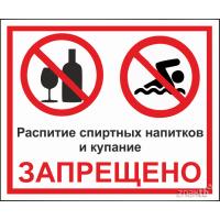 705 Распитие спиртных напитков и купание запрещено