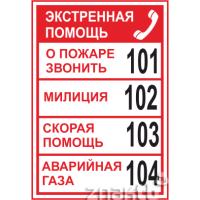 182 Номера телефонов экстренной помощи